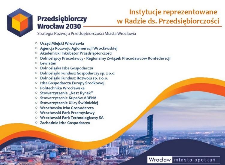 Instytucje Przedsiębiorczy Wrocław 2030